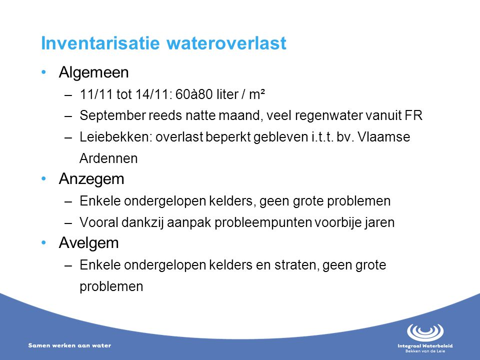 Inventarisatie wateroverlast