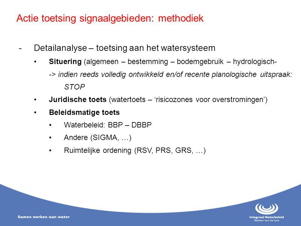 Actie toetsing signaalgebieden: methodiek
