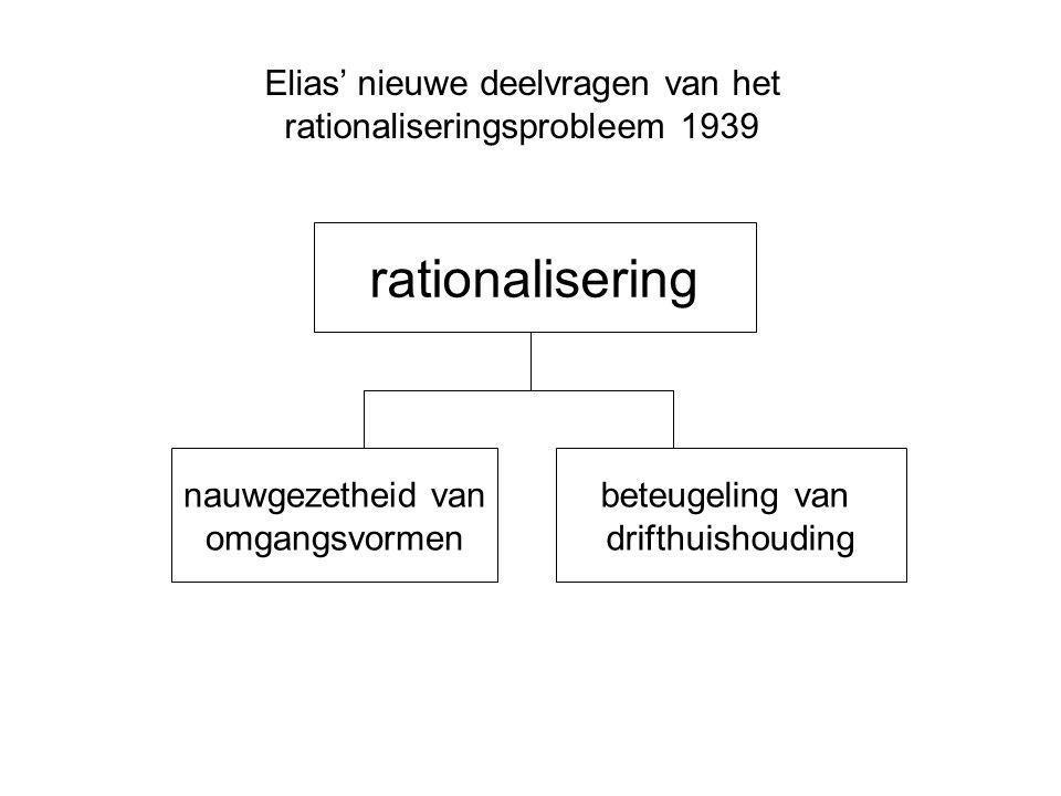 Elias' nieuwe deelvragen van het rationaliseringsprobleem 1939