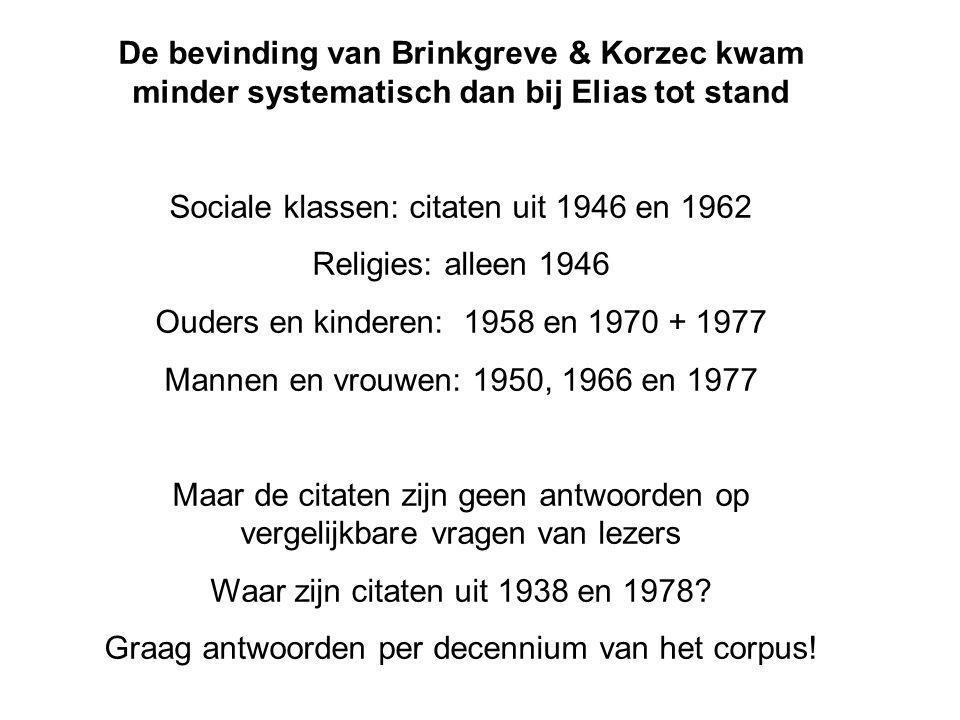 Sociale klassen: citaten uit 1946 en 1962 Religies: alleen 1946
