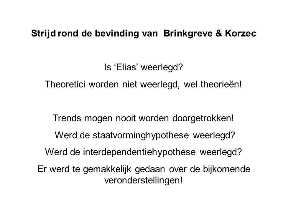 Strijd rond de bevinding van Brinkgreve & Korzec