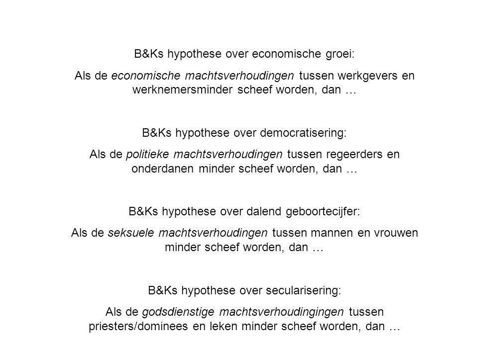 B&Ks hypothese over economische groei: