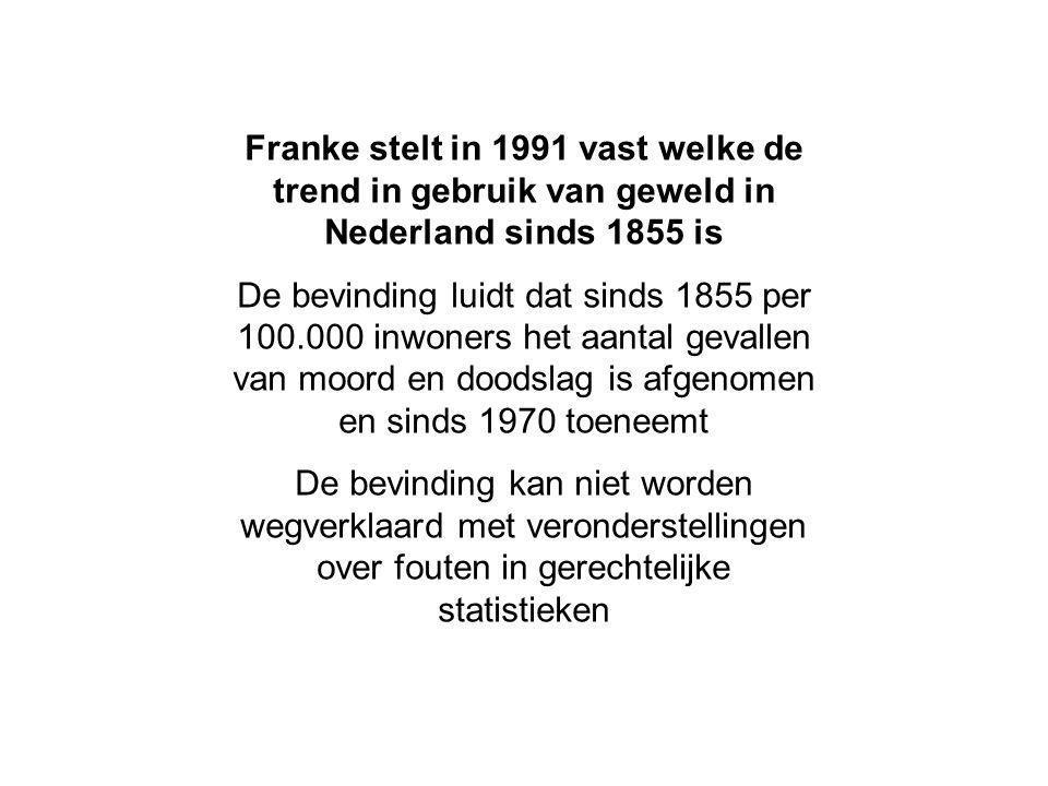 Franke stelt in 1991 vast welke de trend in gebruik van geweld in Nederland sinds 1855 is