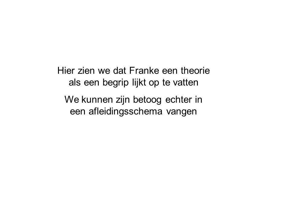 Hier zien we dat Franke een theorie als een begrip lijkt op te vatten