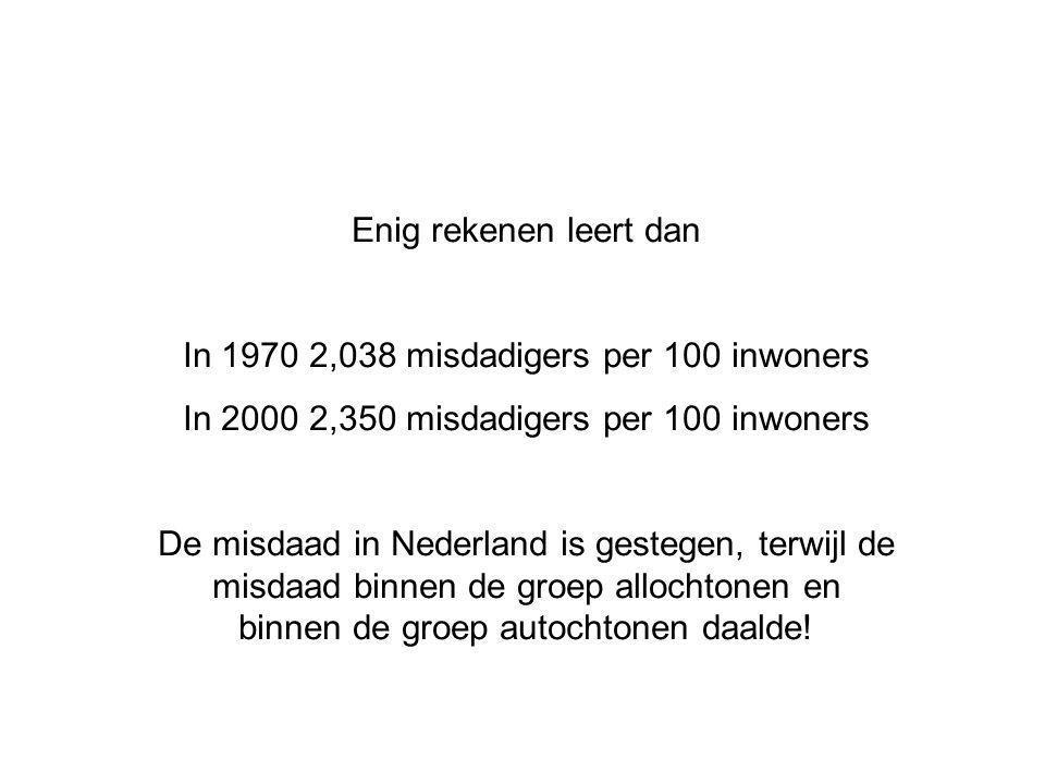 In 1970 2,038 misdadigers per 100 inwoners