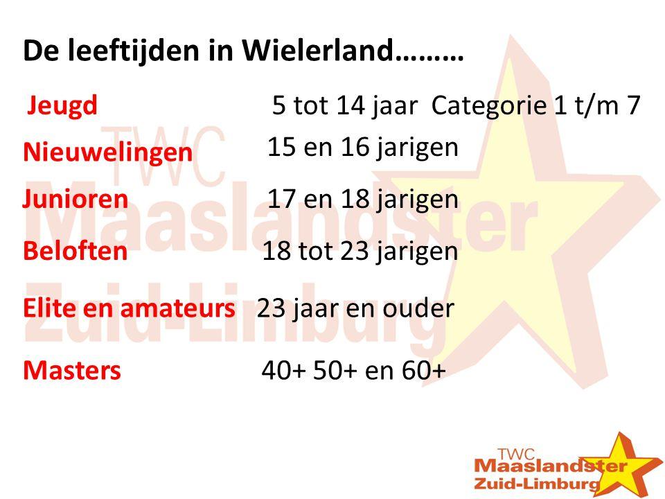 De leeftijden in Wielerland………