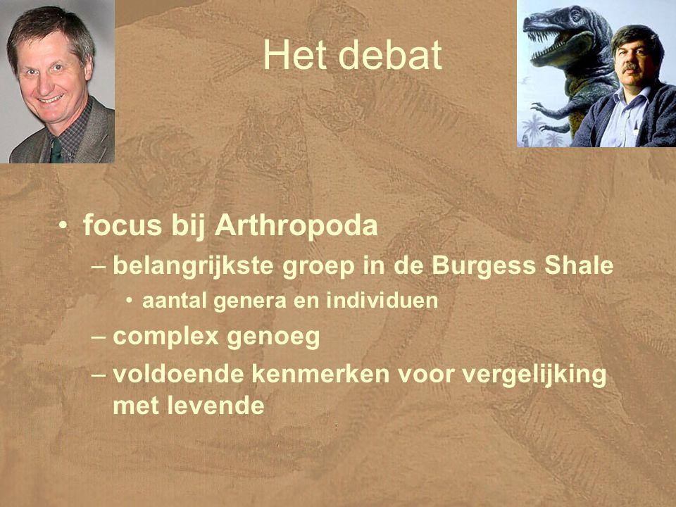 Het debat focus bij Arthropoda belangrijkste groep in de Burgess Shale