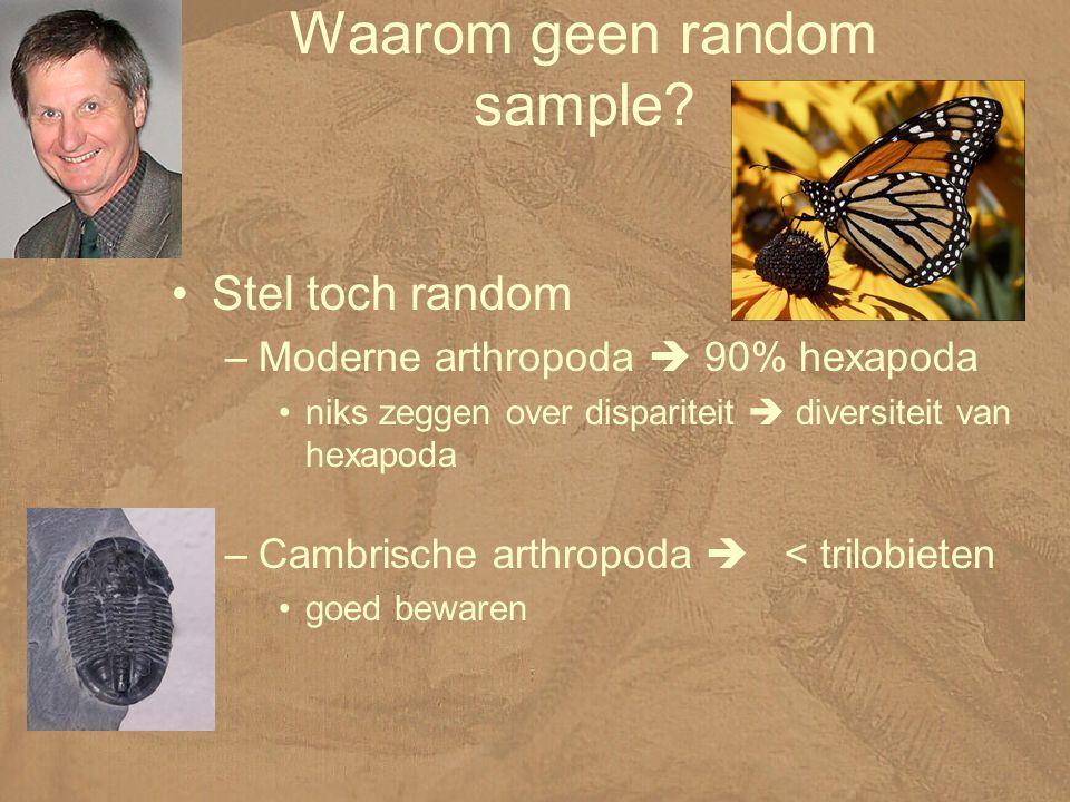 Waarom geen random sample