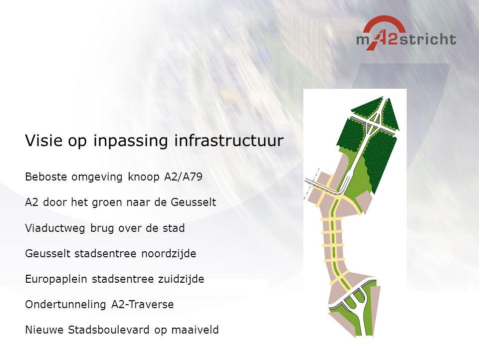 Visie op inpassing infrastructuur
