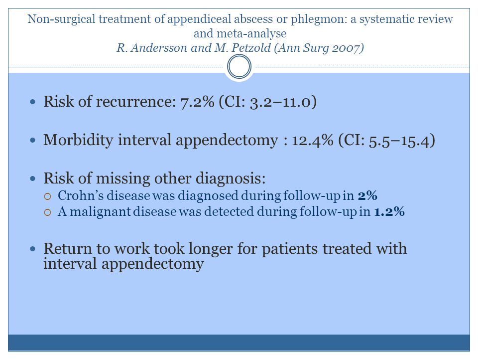 Risk of recurrence: 7.2% (CI: 3.2–11.0)