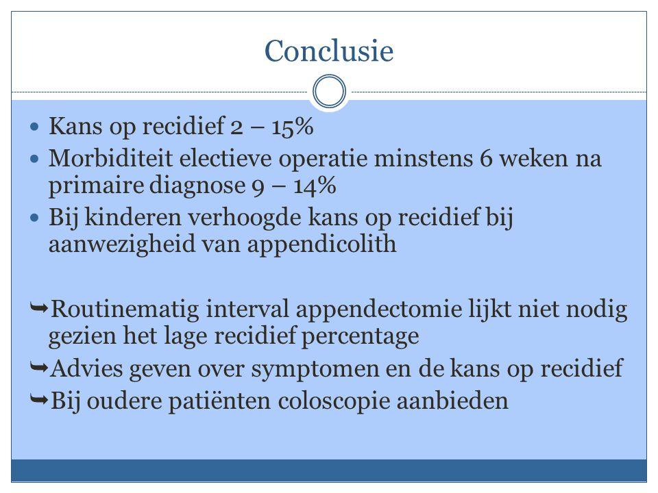 Conclusie Kans op recidief 2 – 15%