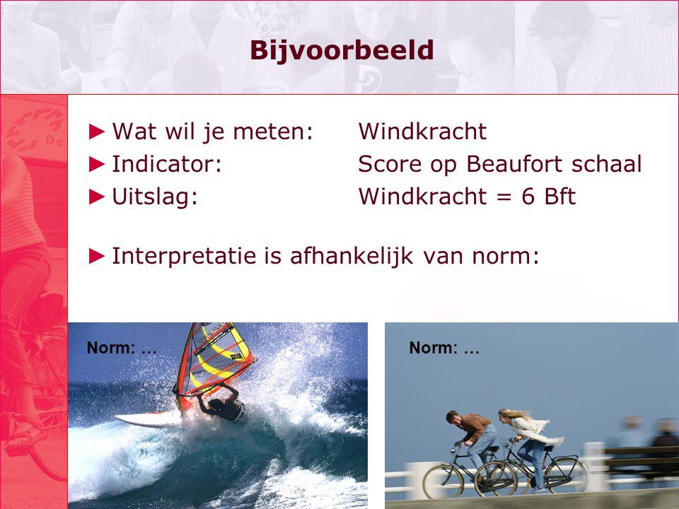 Bijvoorbeeld Wat wil je meten: Windkracht