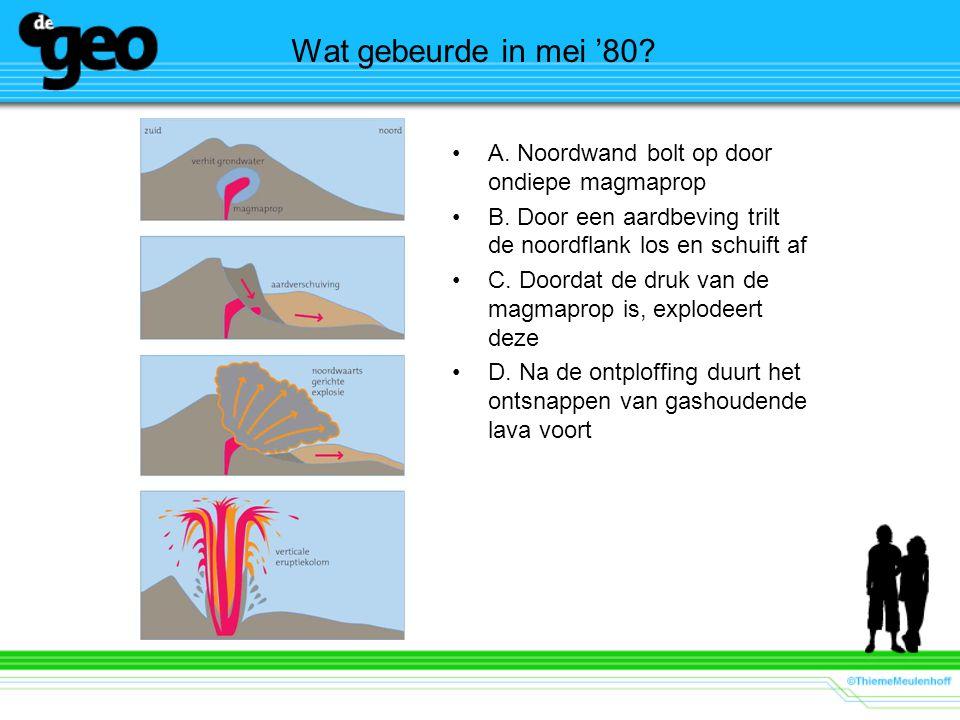Wat gebeurde in mei '80 A. Noordwand bolt op door ondiepe magmaprop