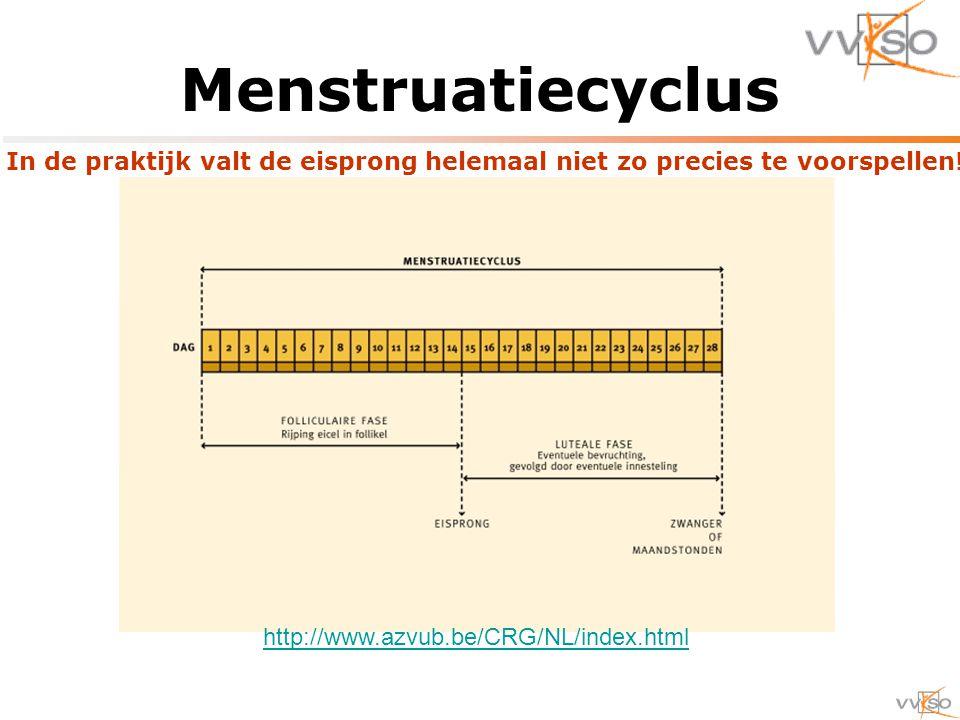 Menstruatiecyclus In de praktijk valt de eisprong helemaal niet zo precies te voorspellen.