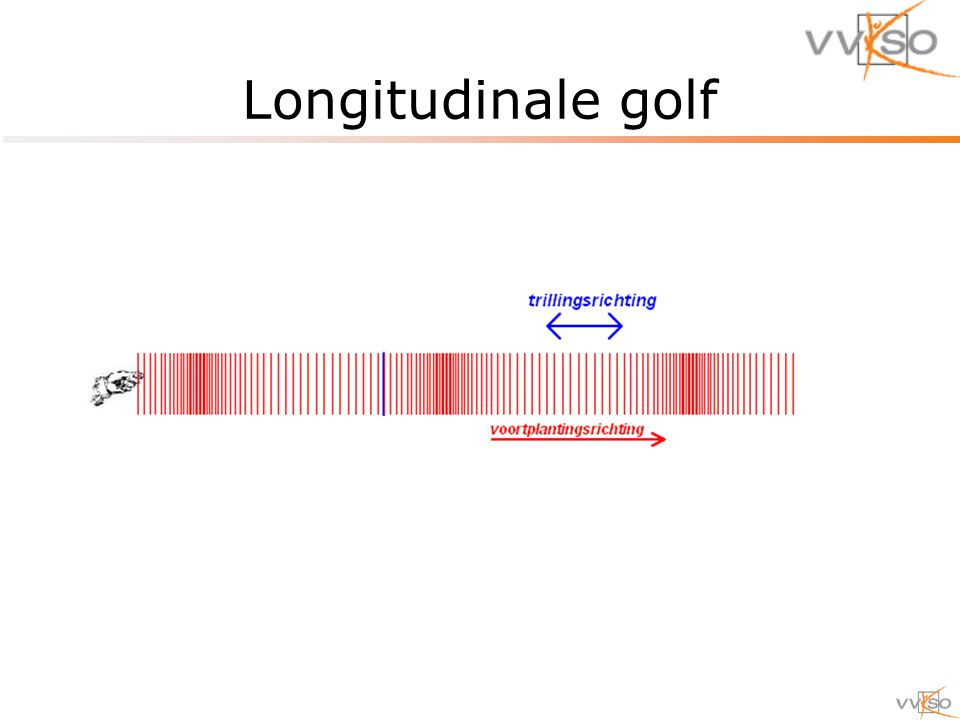 Longitudinale golf