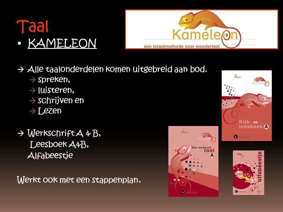 Taal KAMELEON Alle taalonderdelen komen uitgebreid aan bod. spreken,