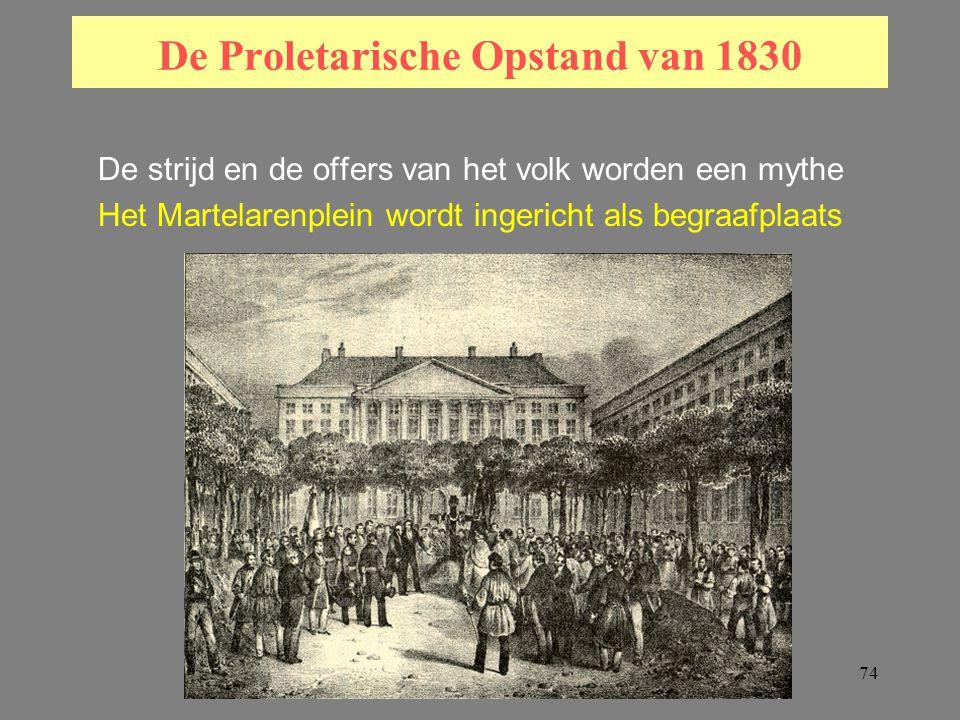 De Proletarische Opstand van 1830