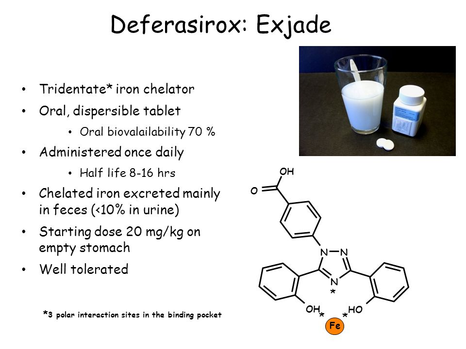Deferasirox: Exjade Tridentate* iron chelator Oral, dispersible tablet