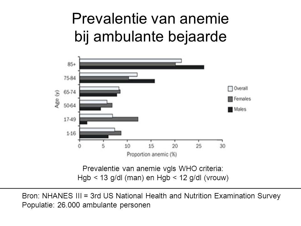 Prevalentie van anemie bij ambulante bejaarde