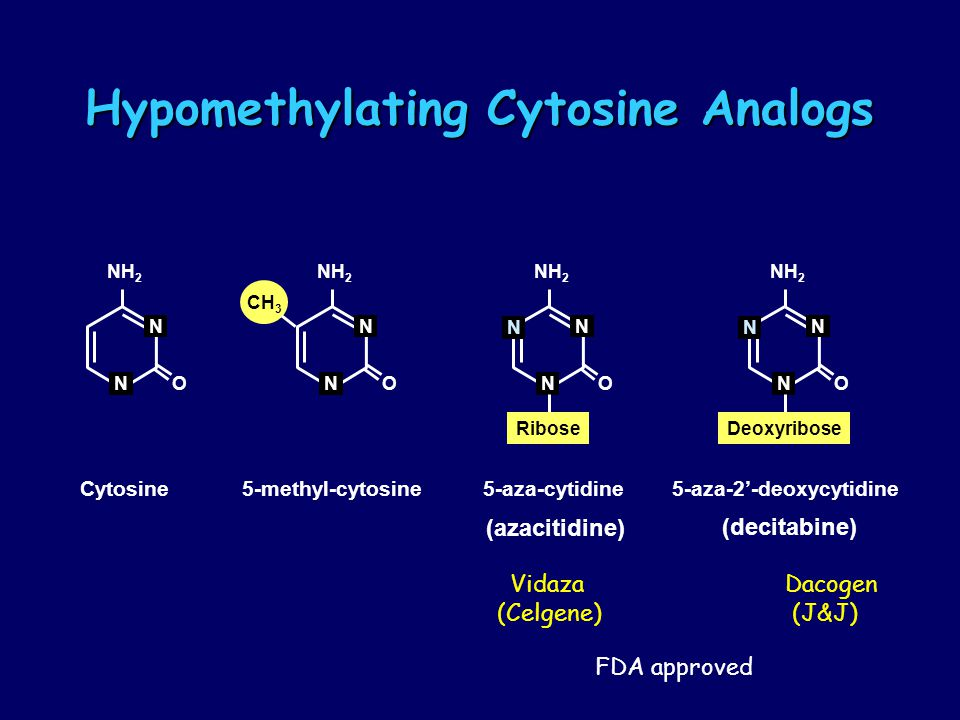 Hypomethylating Cytosine Analogs