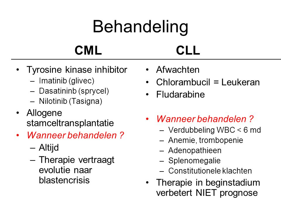 Behandeling CML CLL Tyrosine kinase inhibitor