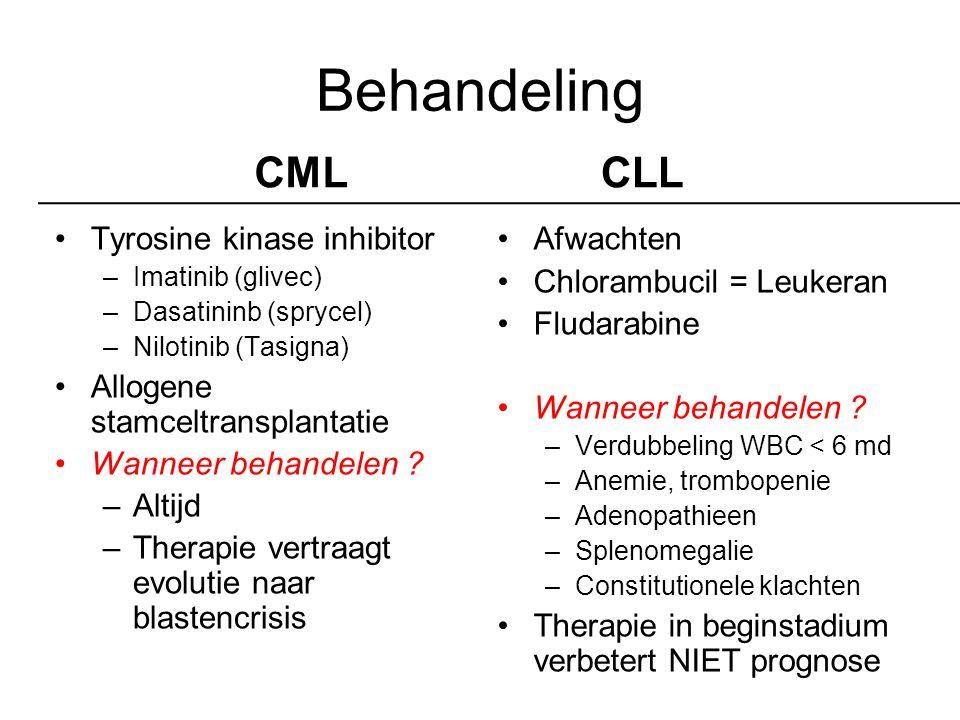 Behandeling CML CLL Tyrosine kinase inhibitor