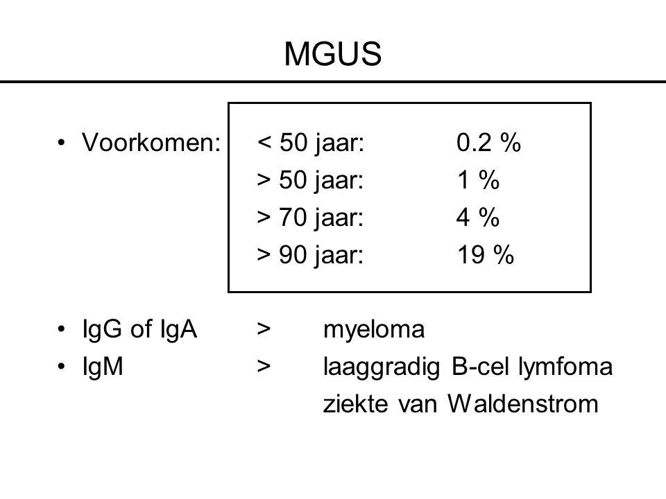 MGUS Voorkomen: < 50 jaar: 0.2 % > 50 jaar: 1 %
