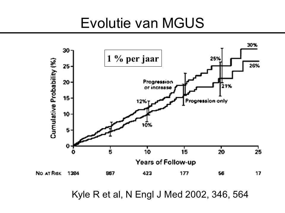Evolutie van MGUS 1 % per jaar