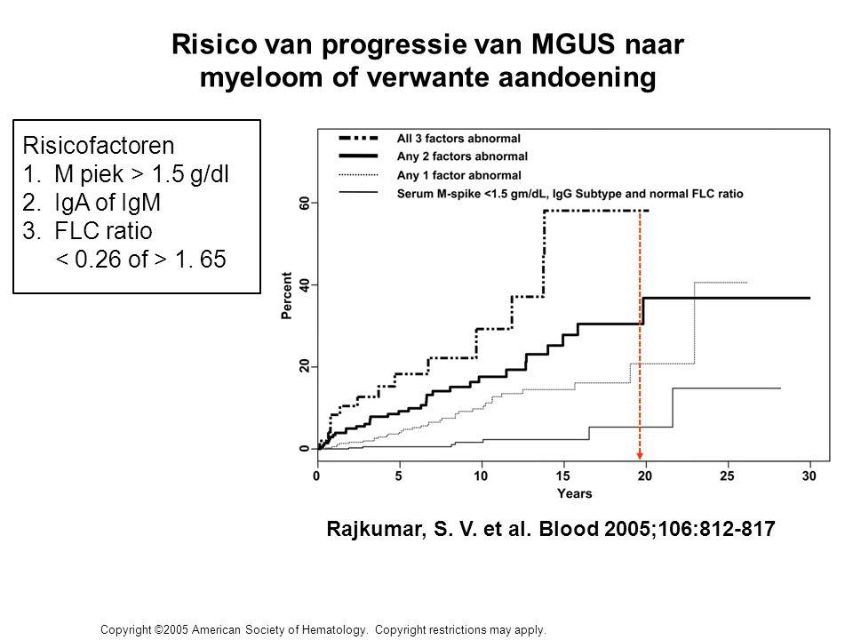 Risico van progressie van MGUS naar myeloom of verwante aandoening