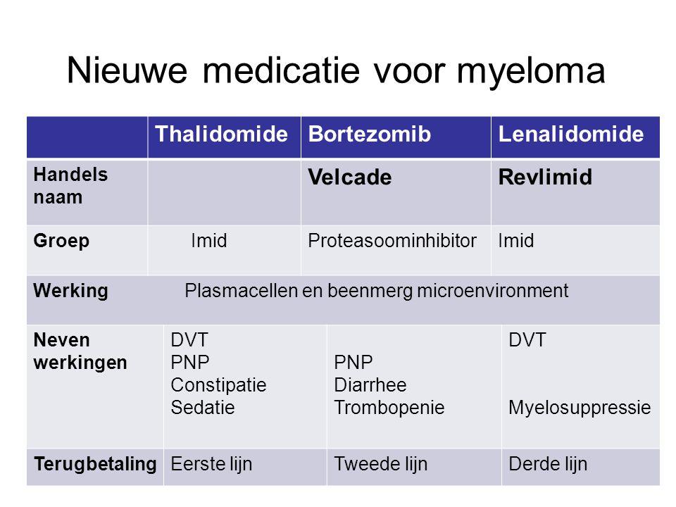 Nieuwe medicatie voor myeloma