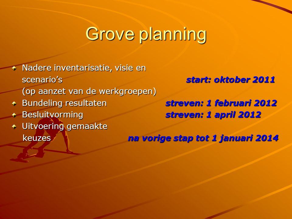 Grove planning Nadere inventarisatie, visie en