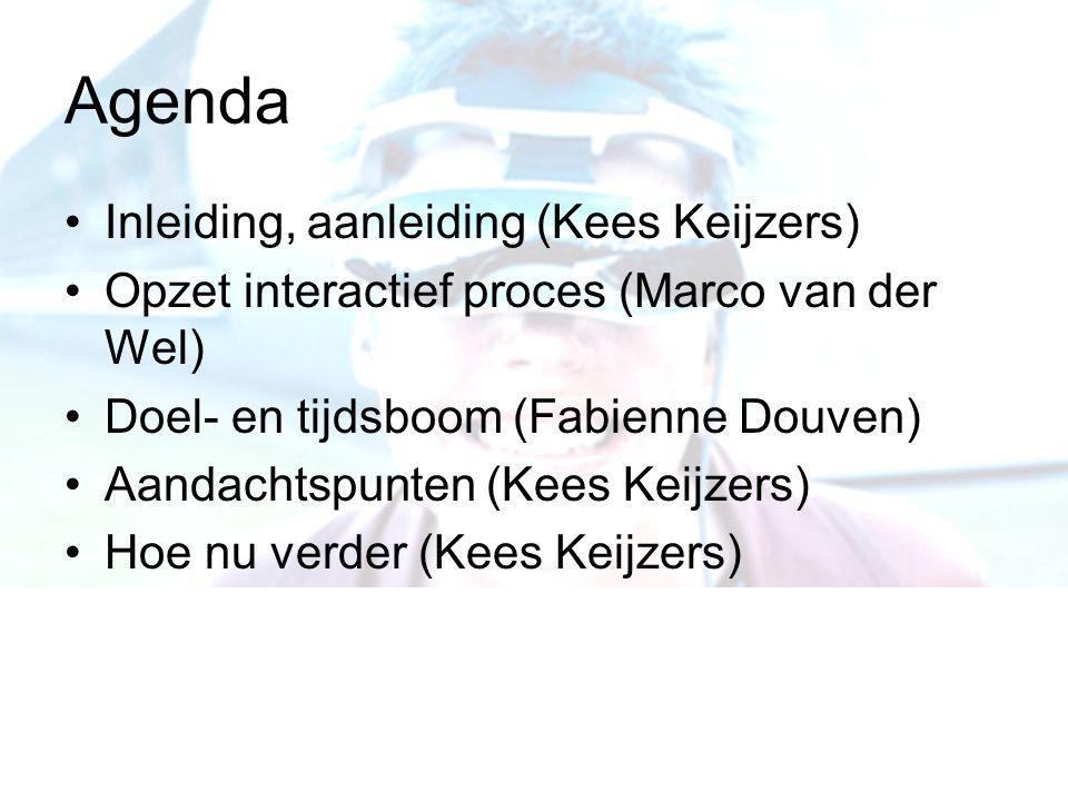Agenda Inleiding, aanleiding (Kees Keijzers)