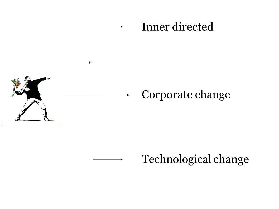 Inner directed Corporate change Technological change