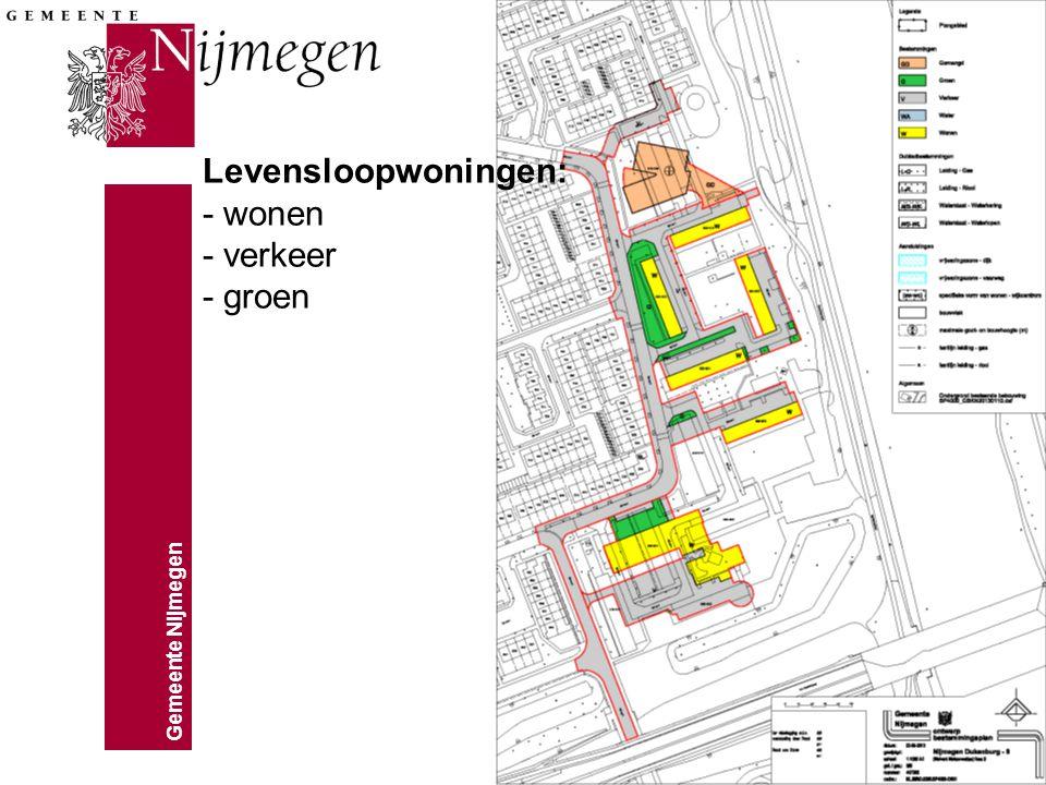 Levensloopwoningen: - wonen - verkeer - groen