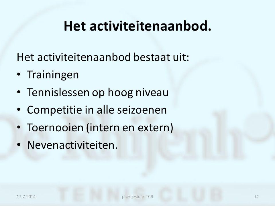 Het activiteitenaanbod.
