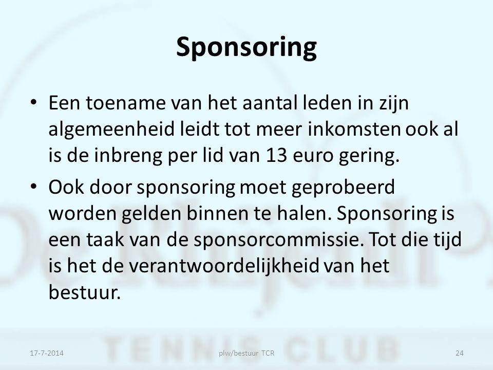 Sponsoring Een toename van het aantal leden in zijn algemeenheid leidt tot meer inkomsten ook al is de inbreng per lid van 13 euro gering.