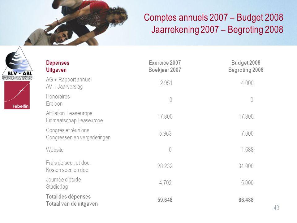 Comptes annuels 2007 – Budget 2008 Jaarrekening 2007 – Begroting 2008
