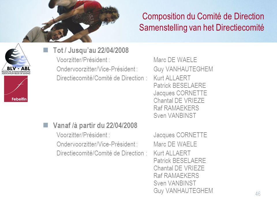 Composition du Comité de Direction Samenstelling van het Directiecomité