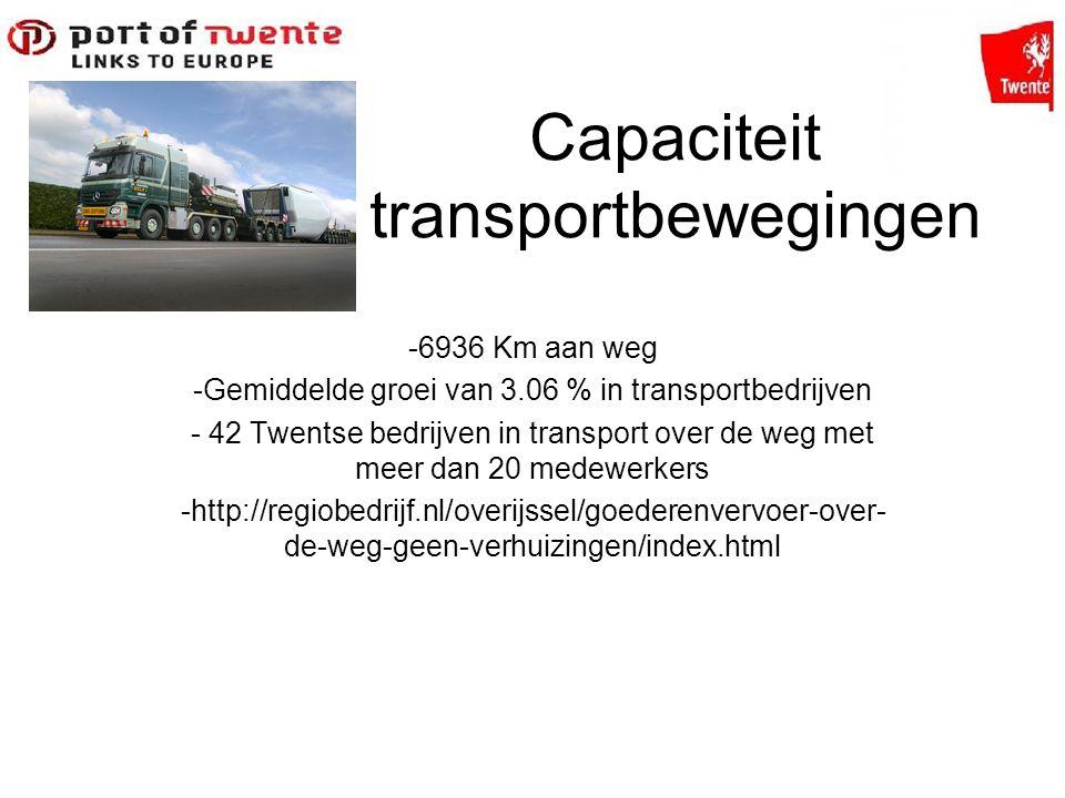 Capaciteit transportbewegingen