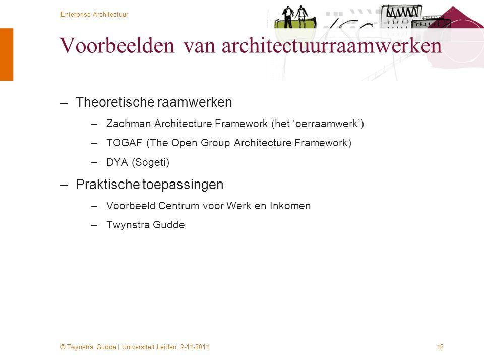 Voorbeelden van architectuurraamwerken