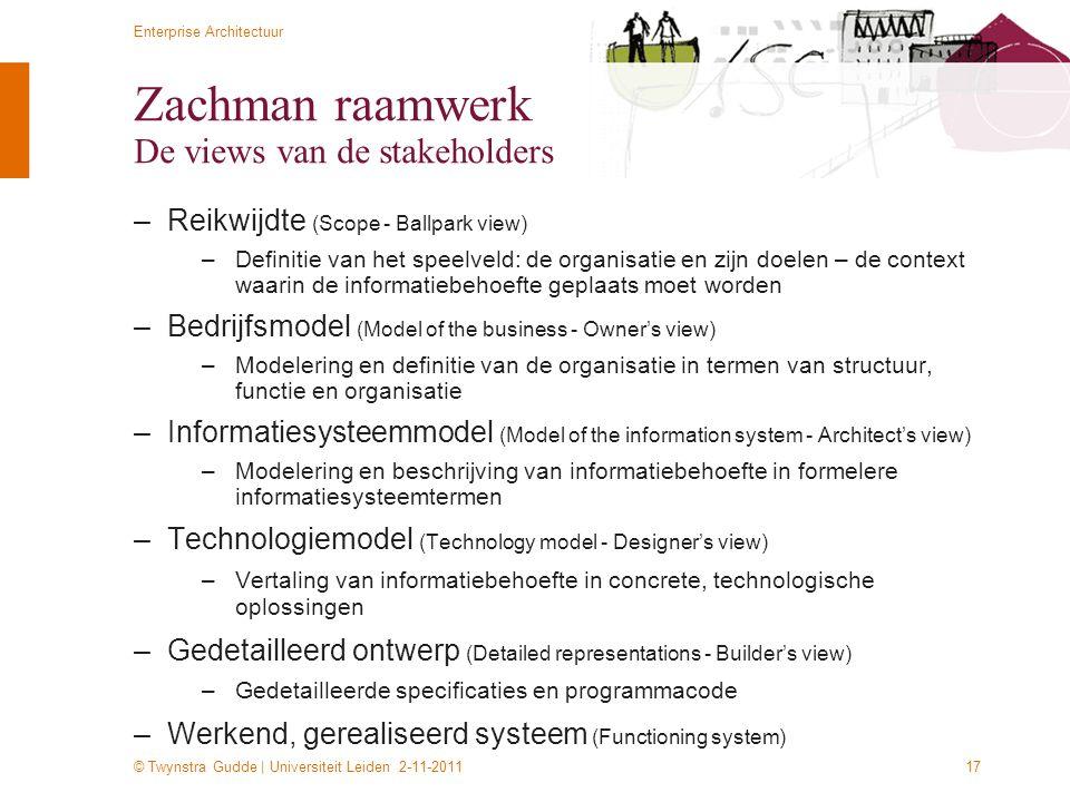 Zachman raamwerk De views van de stakeholders