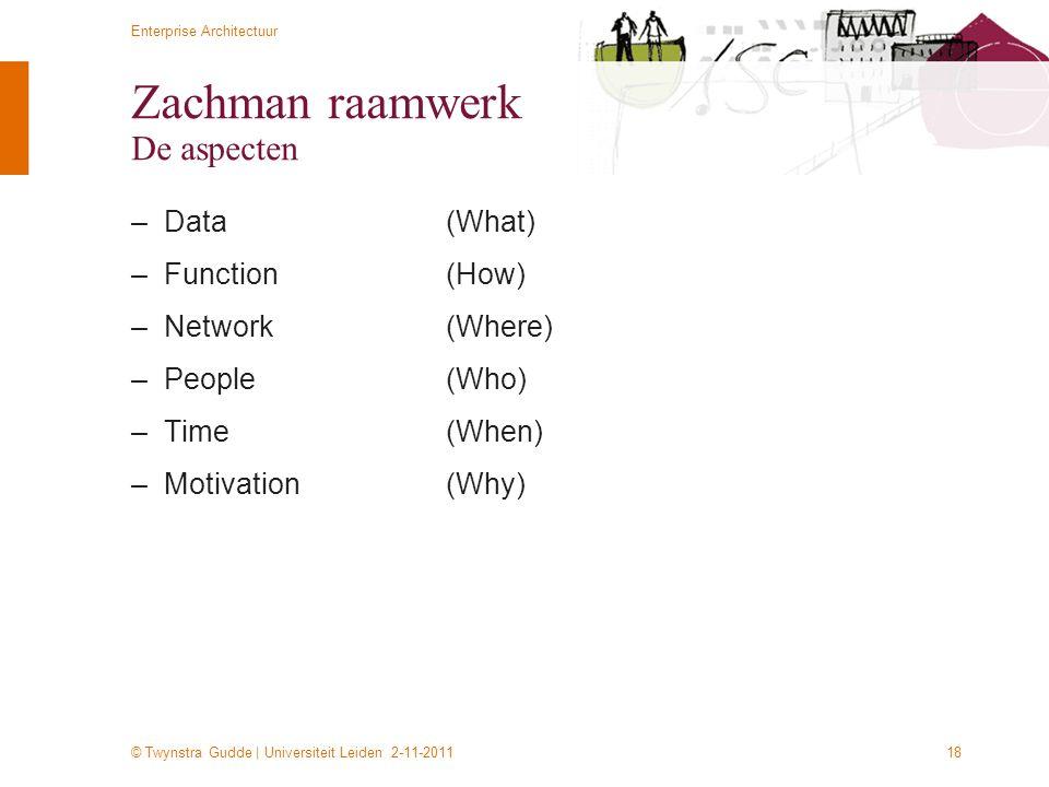 Zachman raamwerk De aspecten