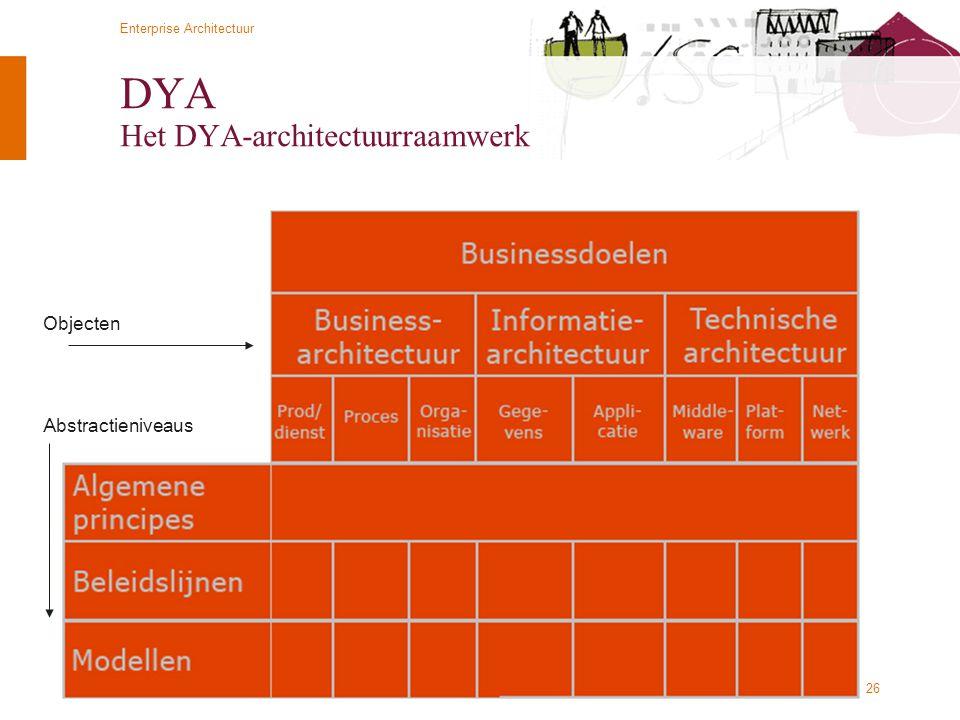 DYA Het DYA-architectuurraamwerk