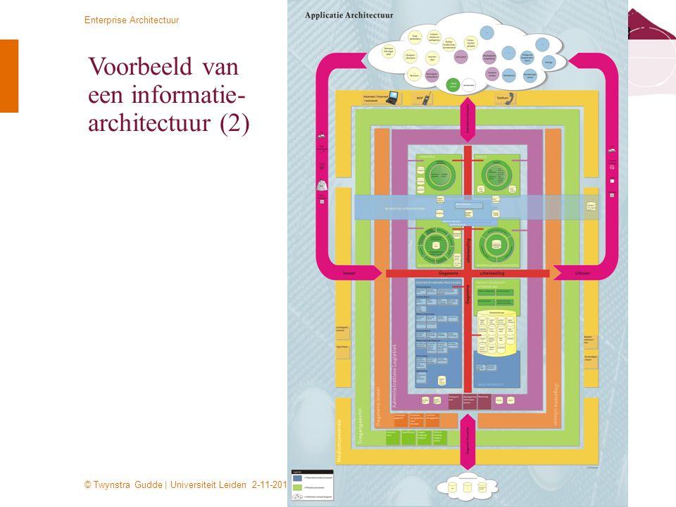 Voorbeeld van een informatie- architectuur (2)