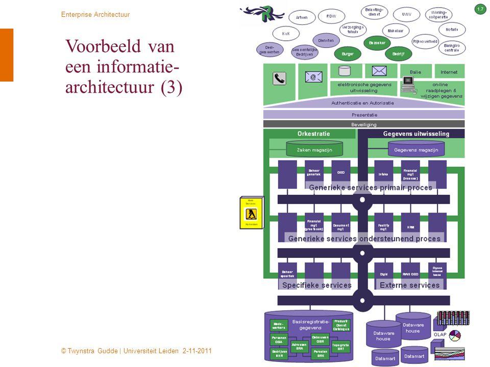 Voorbeeld van een informatie- architectuur (3)