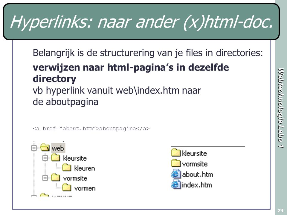 Hyperlinks: naar ander (x)html-doc.