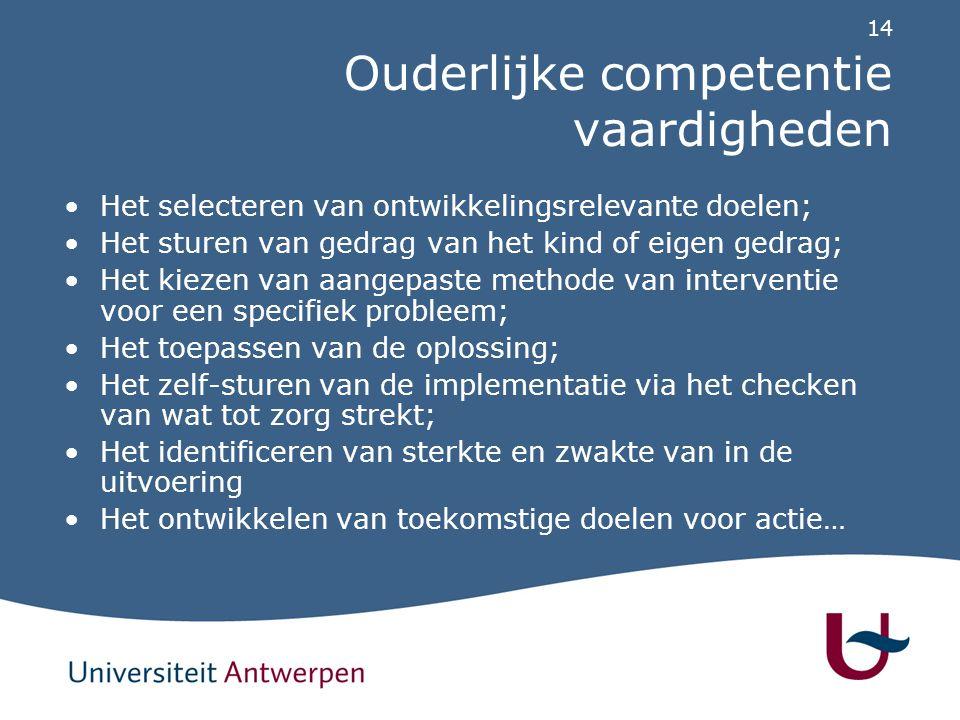 Versterking ouderlijke competentie: operationalisering (1)