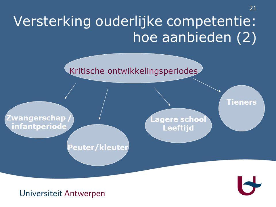 Versterking ouderlijke competentie: hoe aanbieden (3)