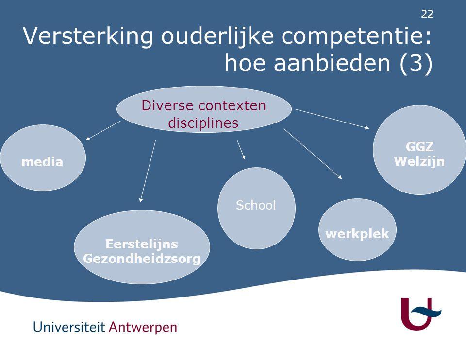 Versterking ouderlijke competentie: hoe aanbieden (4)