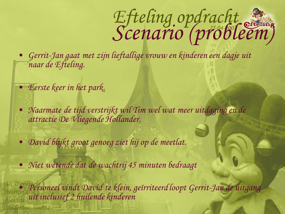 Scenario (probleem) Gerrit-Jan gaat met zijn lieftallige vrouw en kinderen een dagje uit naar de Efteling.